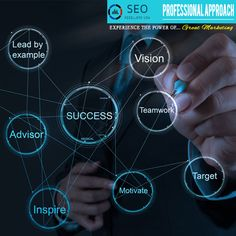 We provide a variety of tools so that you can take on a personalised approach to every client you deal with. #greatmarketing #marketing #digitalmedia #globital #SEO #DigitalMedia #SocialMedia #WhiteLabelServices #OnlineMarketing #WebDev #WebDesign #Resellers