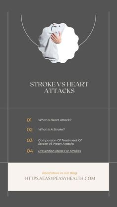 Stroke vs heart attacks shares identical underlying reasons and risk factors; which could be life-threatening, however, read the article o find out more.. Heart Attack Treatment, What Is Heart Attack, Types Of Strokes, Heart Attack Symptoms, Heart Rhythms, Cope Up, Heart Muscle, Muscle Tissue
