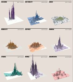 A brilliant visualization of population density across 9 cities Updated by Matthew Yglesias on January 2, 2015, 11:20 a.m. ET