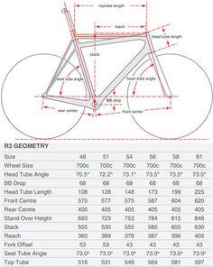 A range of cervelo road racing Bikes from Leisure Lakes Bikes Wooden Bicycle, Wood Bike, Bicycle Art, Bicycle Design, Mechanical Engineering Design, Balance Bike, Bike Path, Cargo Bike, Cycling Bikes