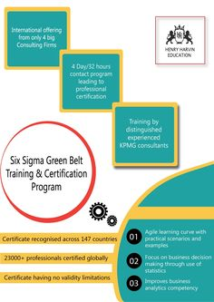 13 Best Six Sigma Green Belt Certification images in 2017