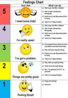 During my Wave Riders workshop tonight I mentioned that I would post information and links to the websites about the Incredible 5 Point Scale. This is a great tool to help boys learn to assess and . Zones Of Regulation, Emotional Regulation, 5 Point Scale, Behaviour Management, Classroom Management, Class Management, Stress Management, Teaching Boys, Autism Teaching