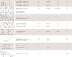 Formati e dati tecnici | Cotto Etrusco