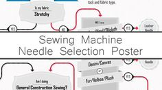 When I got my very first sewing machine, I didn't even know needles were removable, let alone that there were about a gazillion options available. I thought you just used the same needle for every project – forever.  But I was just a wee little Sarah back then and didn't know much of the sewing world. So, so naive. Keeping up with…