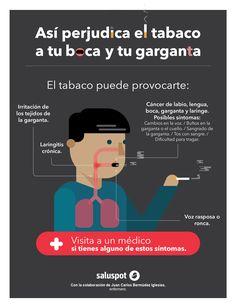 Los problemas del tabaco, en esta infografía en colaboración con Juan Carlos Bermúdez Iglesias.