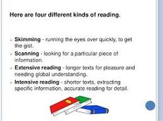 Image result for comprehension strategies activities