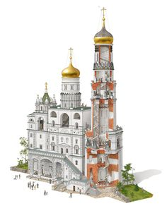 Ivan the Great Bell Tower by Max Degtyarev, via Behance