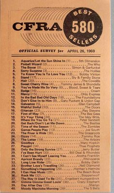 Pop Charts - 1969 | CFRA, Ottawa | Ross Dunn: Thanks -10million views! | Flickr Pop Charts, Music Charts, Rock N Roll Music, Rock And Roll, Dance Music, Music Songs, Cute Desktop Wallpaper, Radio Stations, Old Advertisements