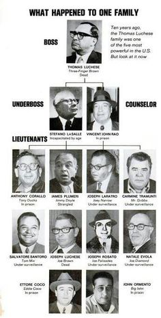 luchese family tree italian mobsters mafia crime mafia gangster real gangster