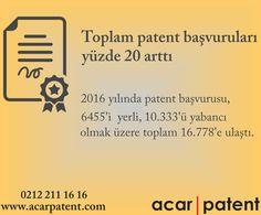 TOPLAM PATENT BAŞVURULARI %20 ARTTI: 2016 yılında patent başvuru sayısı, 6445'i yerli, 10.333'ü yabancı olmak üzere toplam 16.778'e ulaştı. Yerli patent başvuruları geçen yıla göre yüzde 17, toplam patent başvuruları yüzde 20 arttı. Genel olarak yerli patent başvuru oranı ise yüzde 38,4 oldu.  Patent, marka ve tasarım konusunda detaylı bilgi için: www.acarpatent.com #TürkPatent #markatescil #patent