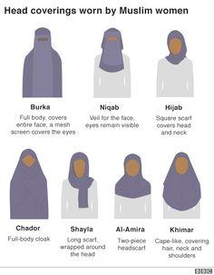 Boris Johnson's Burka Jibe: Why Do Some Muslim Women Wear The Veil . Boris Johnson's burka jibe: Why do some Muslim women wear the veil o hijab no islam - Hijab The Veil, Hijab Niqab, Mode Hijab, Muslim Hijab, Hijab Wear, Islam Muslim, Modest Fashion Hijab, Muslim Fashion, Instant Hijab