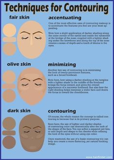 Tips for conturing different skin tones