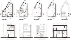 Ozenfant House 2D - Maison-atelier du Peintre Ozenfant