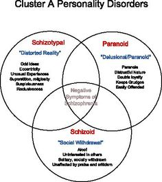 EDUCATION ( PSYCHOLOGY 101 )