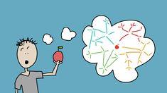 Jak na myšlenkové mapy Snoopy, Blog, Fictional Characters, Blogging, Fantasy Characters