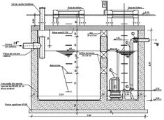 Fosa septica din beton - Cum se face o fosa septica betonata? Septic Tank Design, Septic Tank Systems, Septic System, Outdoor Toilet, Pool Care, Concrete Walkway, Building A Tiny House, Rain Garden, Water Element
