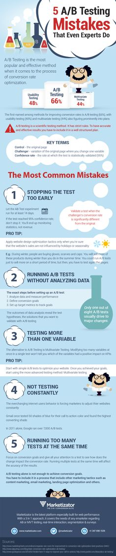Infographic: 5 A/B testing mistakes that even experts do Marketing Automation, Inbound Marketing, Marketing And Advertising, Content Marketing, Online Marketing, Onpage Seo, Ab Testing, Search Engine Optimization, Pinterest Marketing