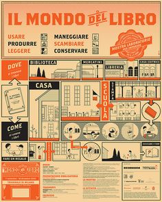 Il Mondo Del Libro by Francesco Franchi, via Flickr