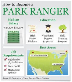 How about wildlife careers?