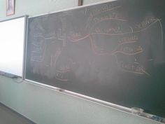 @CastillaMarista Mapa de Aristoteles, las 4 causas #compostelaenruta