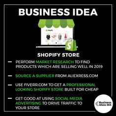 Business infographic & data visualisation Shopify stores have become super popular over the past few years - and no wonder. New Business Ideas, Business Money, Start Up Business, Business Planning, Business Tips, Online Business, Tshirt Business, Business Opportunities, Business Entrepreneur
