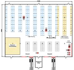 Warehouse Design and Layouts - The Supply Chain Consulting Group Warehouse Floor Plan, Warehouse Layout, Warehouse Shelving, Warehouse Office, Warehouse Design, Logistics Supply, Evacuation Plan, Supply Chain Management, Project Management