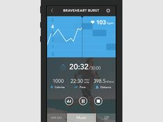 A work in progress screen working on the Pear app. Pear is an awesome workout app with voice coaching that monitors your heart rate as you workout. This screen tracks your heart rate and workout zo...