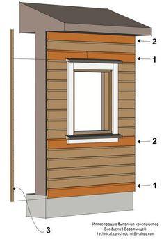 Распределение досок горизонтальной обшивки при монтаже, использование шаблонов