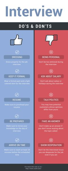 Do's and Dont's for an Interview!