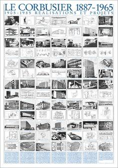 Realisations et Projets, 1905-1985 Arte por Le Corbusier en AllPosters.com.mx