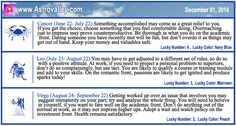 Sagittarius Daily, Daily Horoscope, Career Astrology, Astrology 2015, Leo Daily, Love Articles, How To Get, How To Plan
