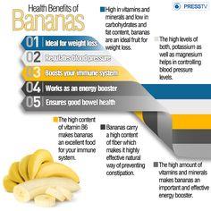 Health benefits of #bananas