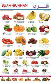 Buahan Bahasa Arab Google Search Fruit Food Quick