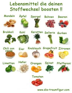 Good diet foods: what foods to eat to lose weight fast Metabolism boosting Foods… - Diet and Nutrition Healthy Tips, Healthy Choices, How To Stay Healthy, Healthy Snacks, Healthy Recipes, Healthy Weight, Eating Healthy, Vegetarian Recipes, Vegetarian Lifestyle