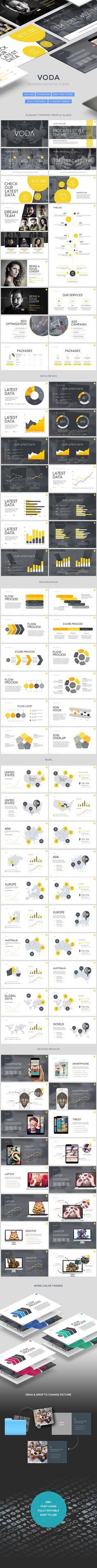 Voda - Creative Keynote Presentation Template #design #slides Download…