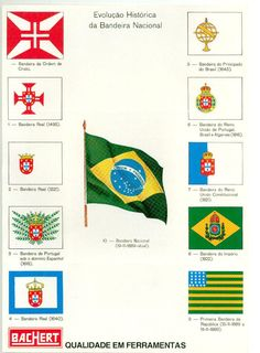 Flag evolution of Brazil since XVI century