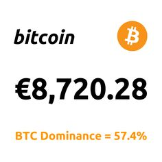 """Top News: """"... Bitcoin Holds Above $10K, Eyes on Wall Street Opening ..."""" 1 Bitcoin = €8,720.28 BTC Dominance = 57.4% Marketing Data, Bitcoin Price, Top News, Inevitable, All About Time, Tech Companies, Rich List, Health Insurance, Wall Street"""