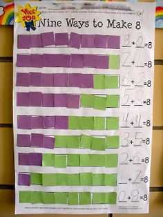 Hands-on activities for decomposing numbers in kindergartenGreat explanation for how to teach the deconstruction of numbers
