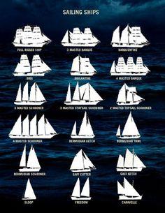 Historic Ship Models and Sailboats