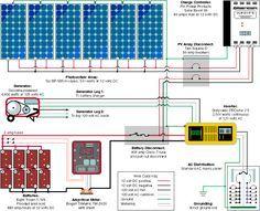 solar power wiring solar generators energy saving pinterest rh pinterest com