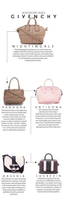 Givenchy Designer Bag Index