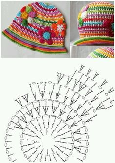 Cuffia Adorable rainbow crochet hat + diagram / chart Tutorial for Crochet, Knitting, Crafts., Adorable rainbow crochet hat + diagram / chart No dire Today I met these two gorgeous hats of child crochet. Do not leave beautiful?That& so pretty Hello g Bonnet Crochet, Crochet Beanie Hat, Crochet Cap, Crochet Baby Hats, Diy Crochet, Crochet Crafts, Crochet Stitches, Crochet Projects, Knitted Hats