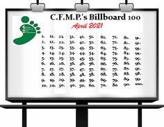C.F.M.P.'s PRE Billboard 100 Submission List - April 2021 - playlist by Carbon Footprint M.P. | Spotify Dear Momma, Everything Is Falling Apart, Slow Dance, Mothers Love, Submissive, Billboard, Revenge, The 100, Songs