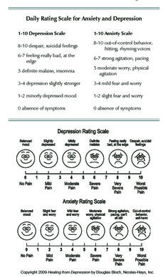 Stress management : The Worry Bag Daily Rating Scale for Anxiety and Depression Therapy Worksheets, Therapy Activities, Group Activities, Counseling Activities, School Counseling, Counseling Worksheets, Depression Help, School Psychology, Fibromyalgia