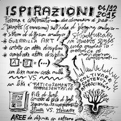 #sketchnote #sketch #draw #notebookism