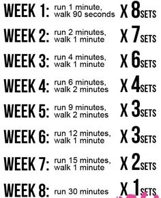 Running Schedule - C25K written out  Just completed Week 1 Day 1 - fingers crossed I keep it up - here goes!