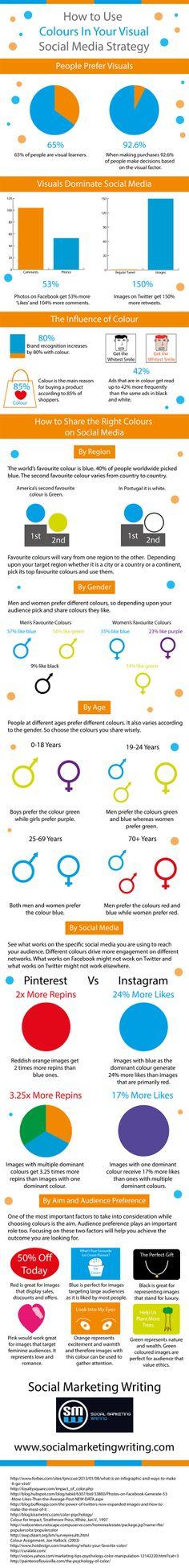 La influencia del color en la estrategia de social media marketing