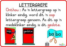 Lettergrepe Available in Afrikaans only School Info, School Fun, School Ideas, Afrikaans Language, Phonics Song, 2nd Grade Worksheets, Math Groups, Afrikaans Quotes, Classroom Quotes
