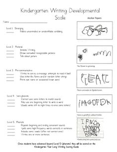 different ways to look at writing and assessment