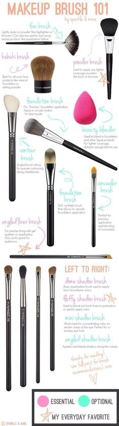 A makeup brush 101 tutorial.  Start using the right brushes the right way.
